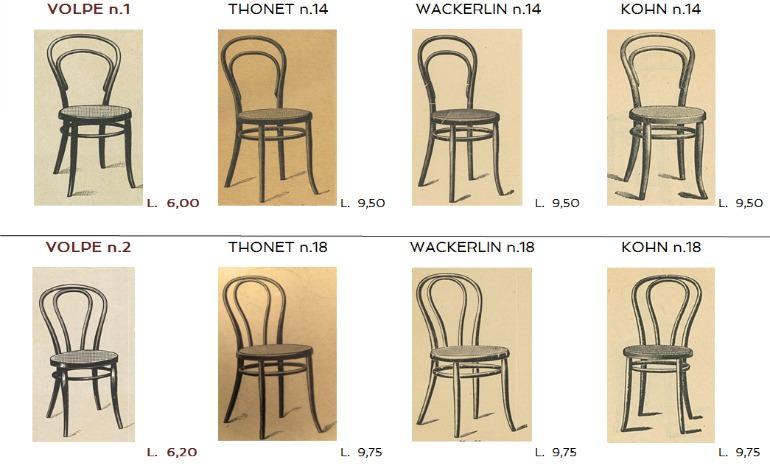Confronto tra prezzi di sedie