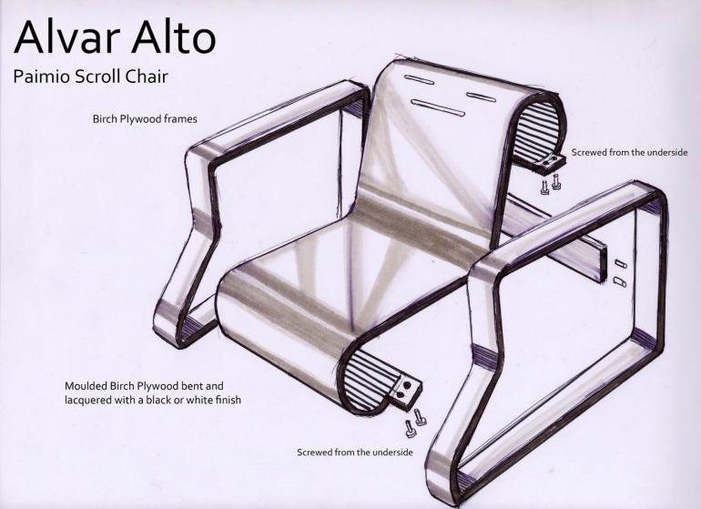 Alvaro Aalto, progetto